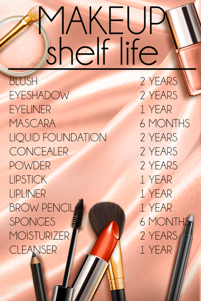 Makeup Shelf Life - When should you throw it out?