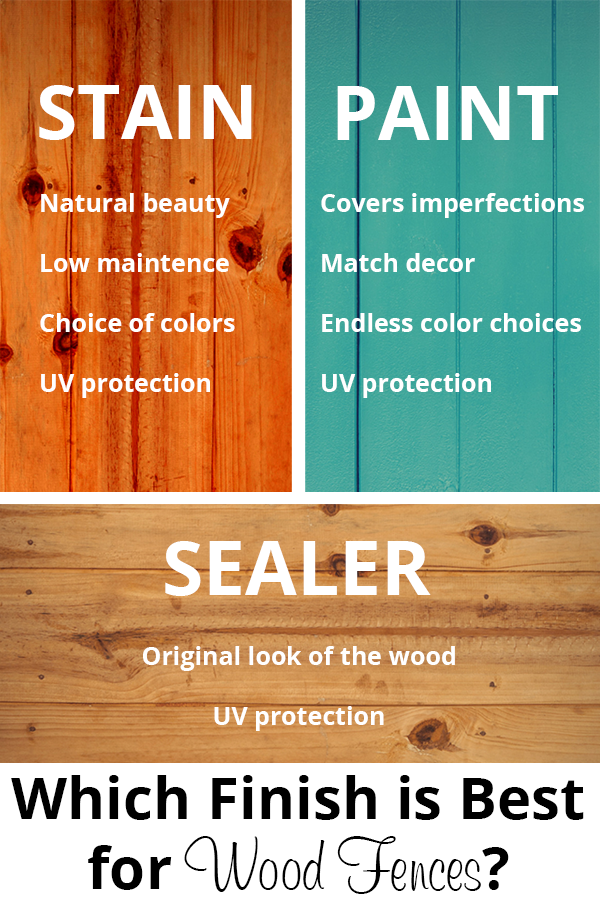 Which finish is best for wood fences? Stain, Paint, or Waterproof Sealer?