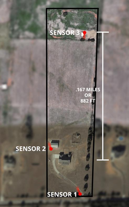 Guardline Sensor Placement